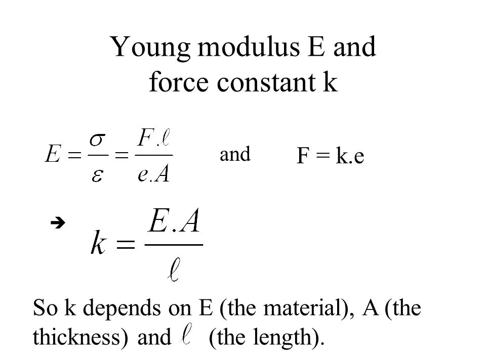 Young modulus E and force constant k