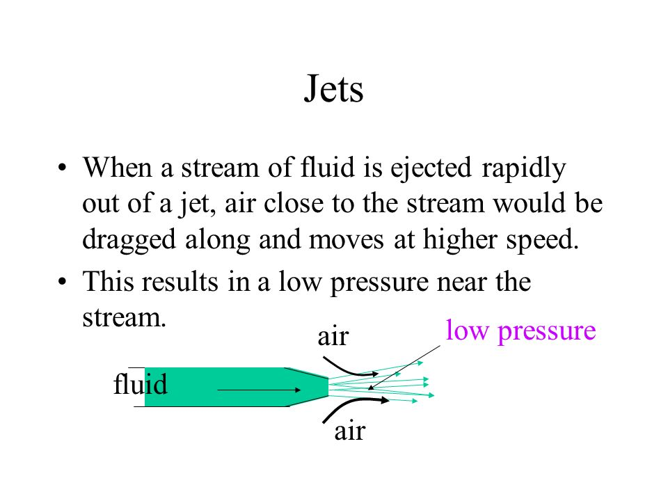 Jets When a stream of fluid is ejected rapidly out of a jet, air close to the stream would be dragged along and moves at higher speed.