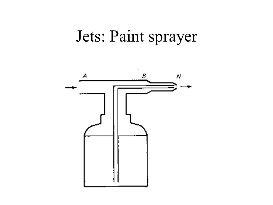 Jets: Paint sprayer