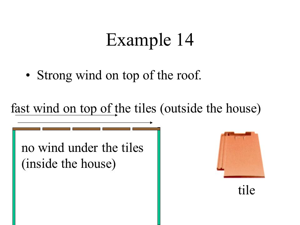 Example 14 Strong wind on top of the roof.