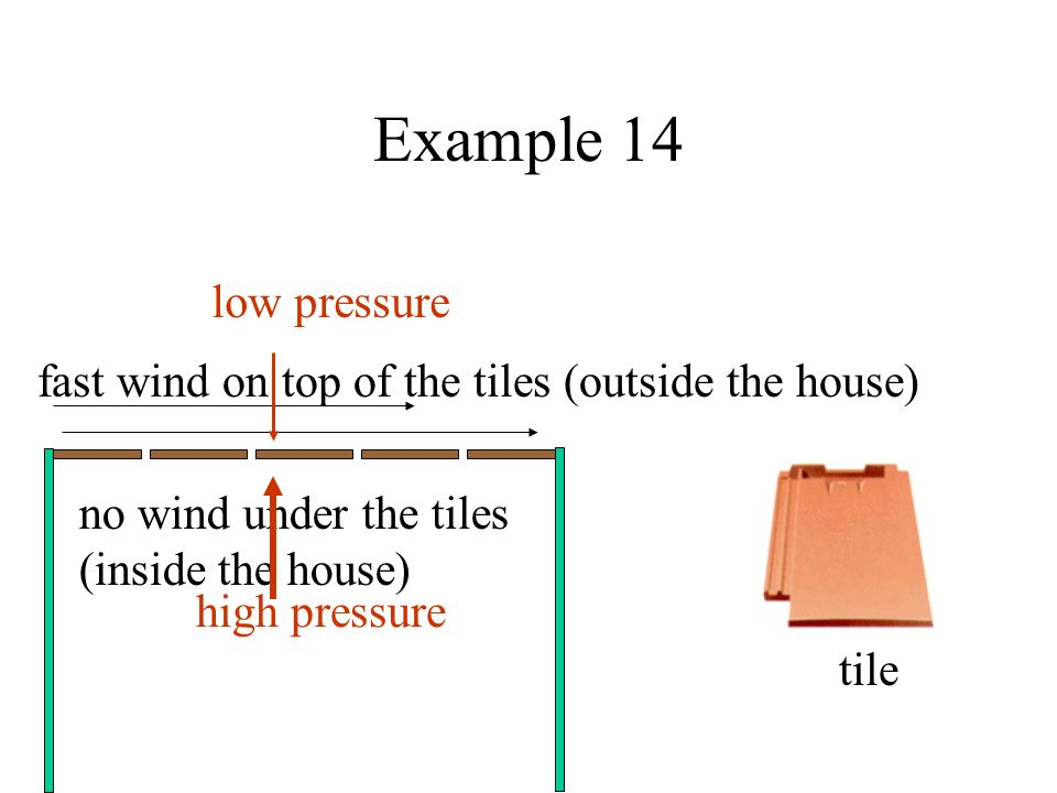 Example 14 low pressure. fast wind on top of the tiles (outside the house) no wind under the tiles.