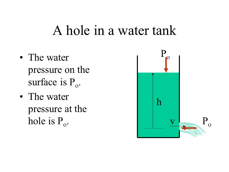 A hole in a water tank Po The water pressure on the surface is Po.