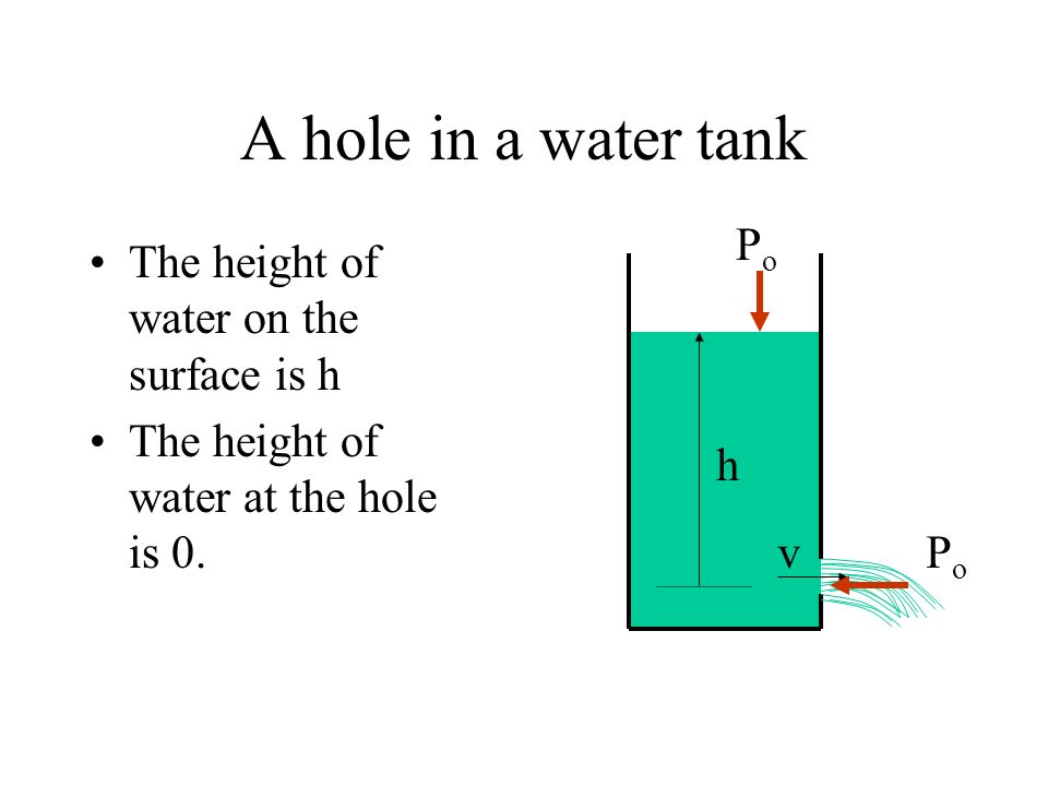 A hole in a water tank Po The height of water on the surface is h