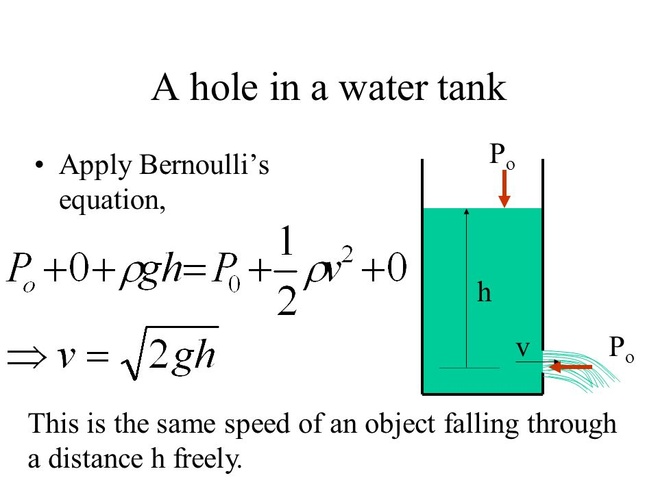 A hole in a water tank Po Apply Bernoulli's equation, h v Po