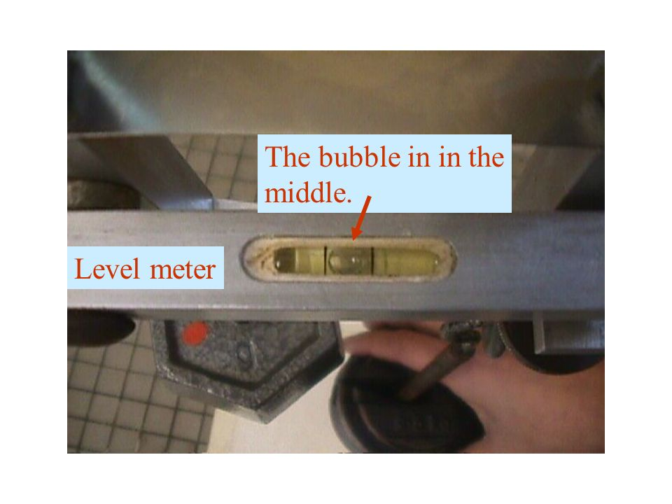 The bubble in in the middle. Level meter