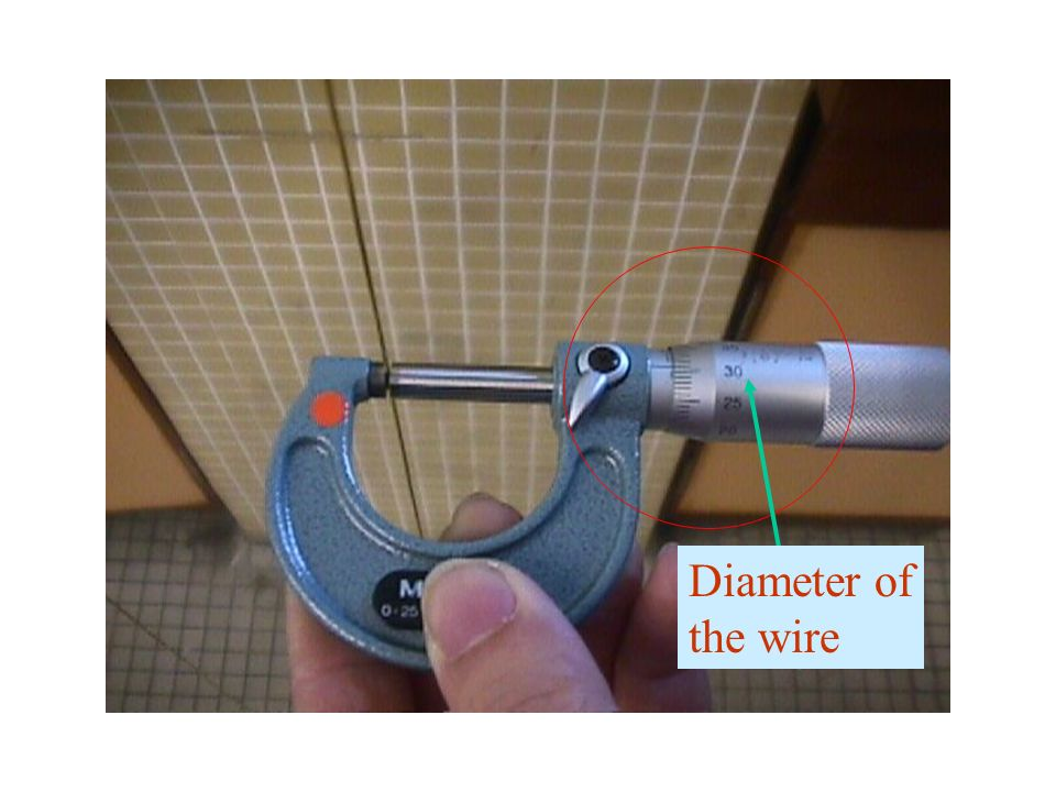 Diameter of the wire