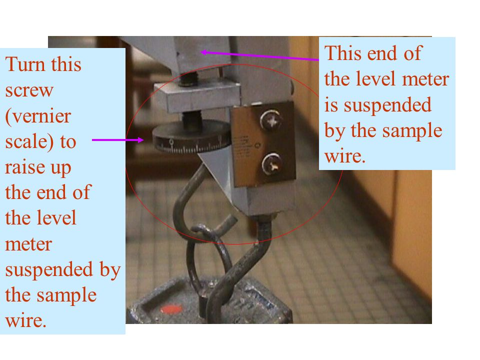 This end of the level meter. is suspended. by the sample. wire. Turn this. screw. (vernier. scale) to.