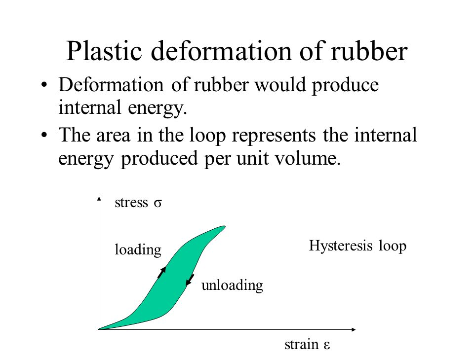 Plastic deformation of rubber