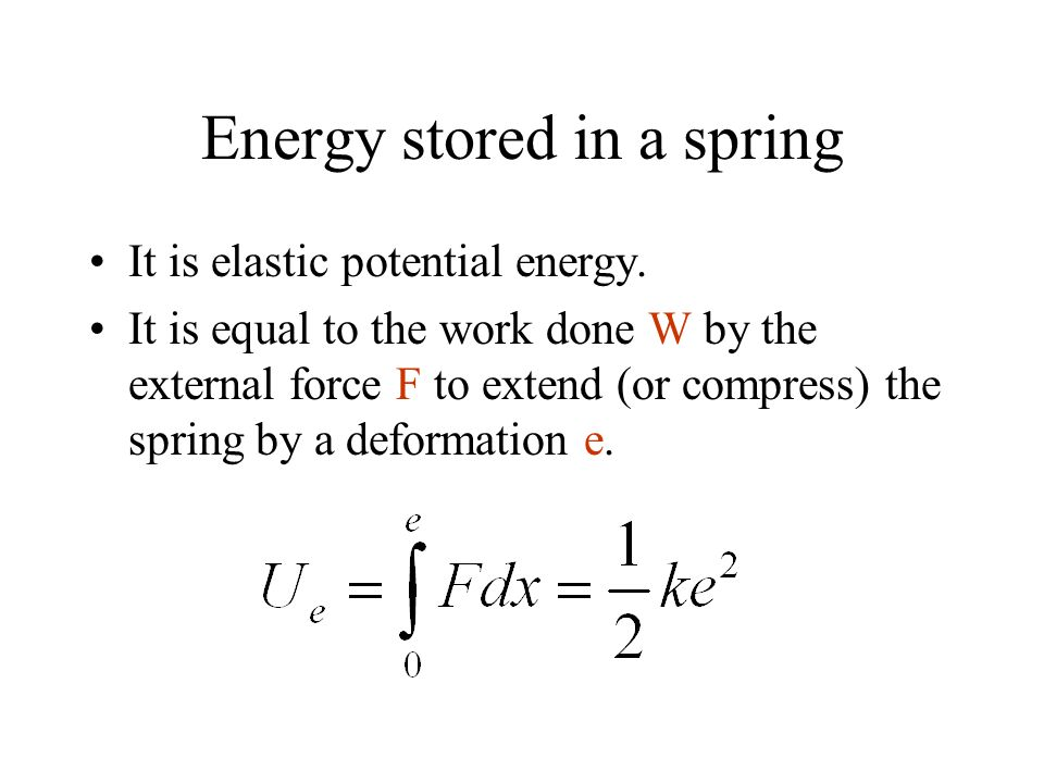 Energy stored in a spring
