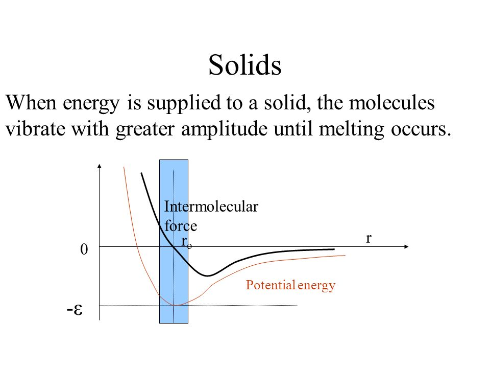 Solids When energy is supplied to a solid, the molecules