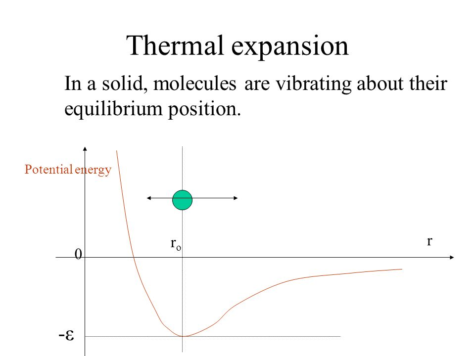 Thermal expansion In a solid, molecules are vibrating about their