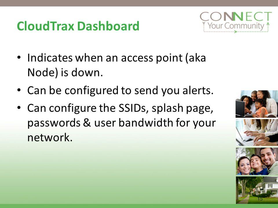 CloudTrax Dashboard Indicates when an access point (aka Node) is down.