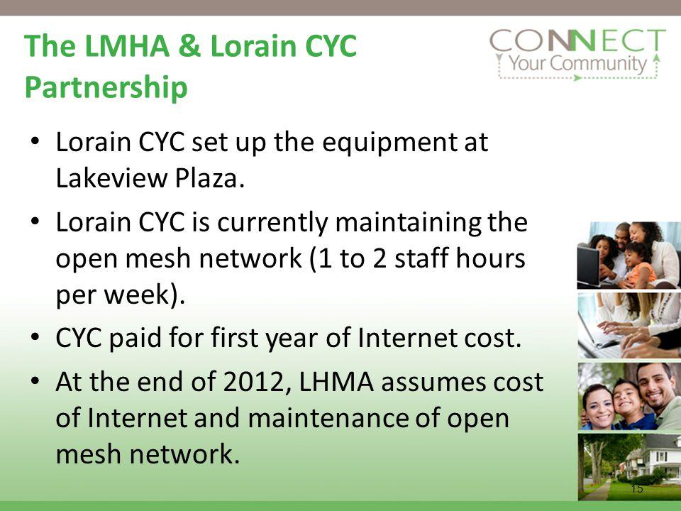 The LMHA & Lorain CYC Partnership