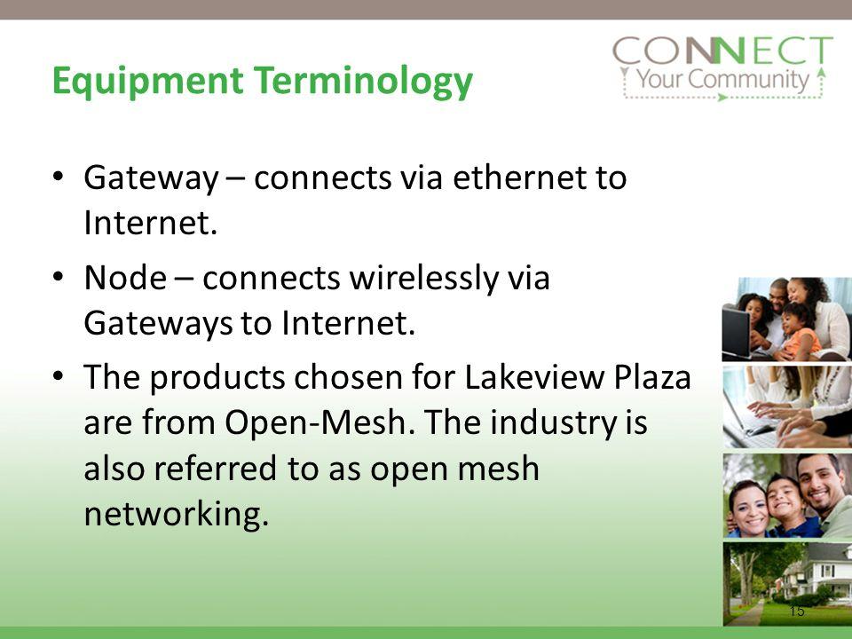 Equipment Terminology