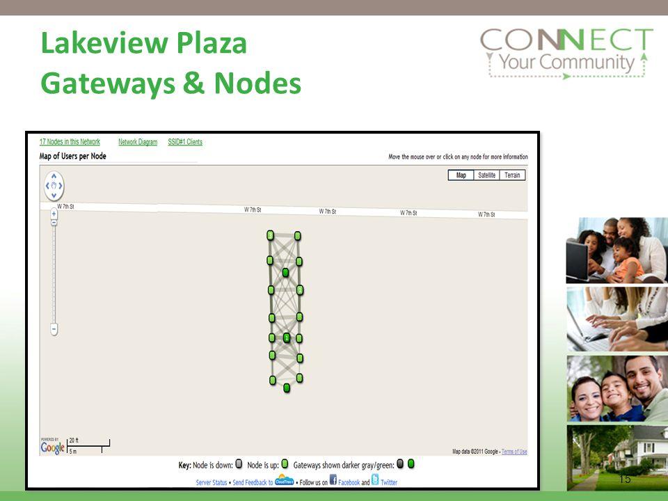 Lakeview Plaza Gateways & Nodes