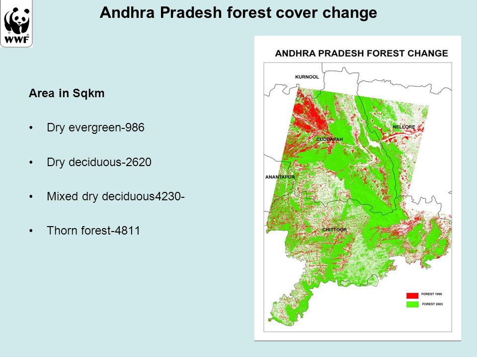 Andhra Pradesh forest cover change