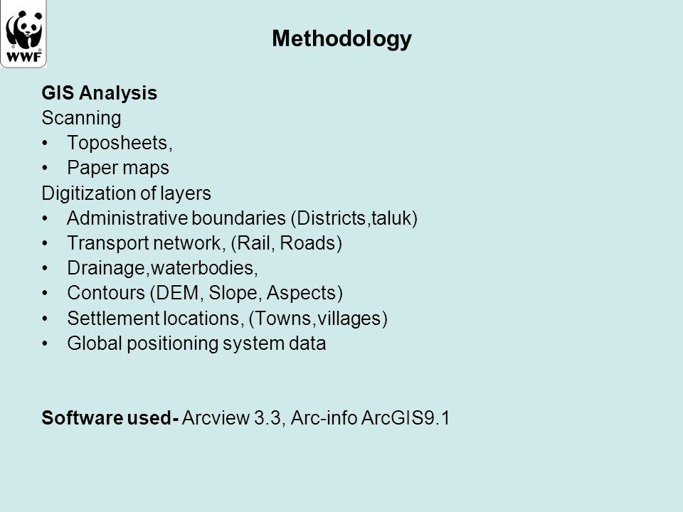 Methodology GIS Analysis Scanning Toposheets, Paper maps