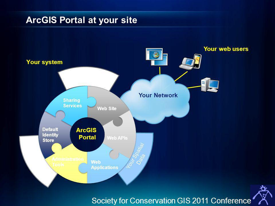 ArcGIS Portal at your site