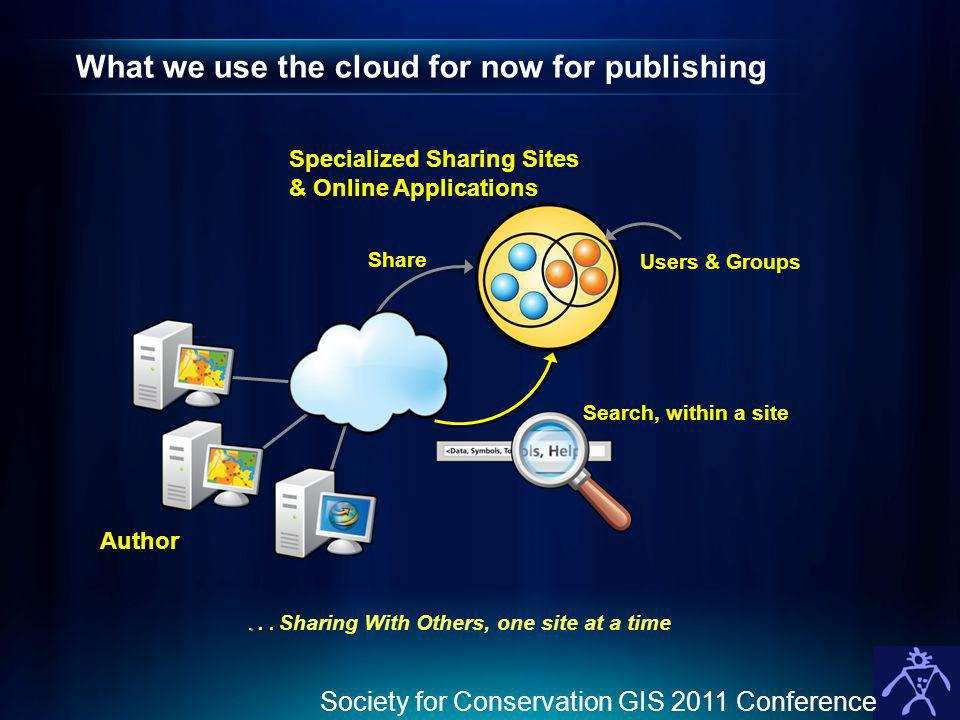 What we use the cloud for now for publishing