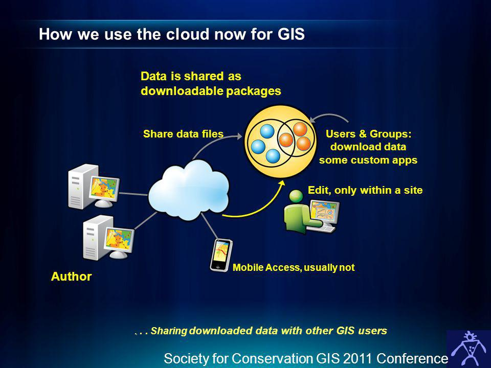 How we use the cloud now for GIS