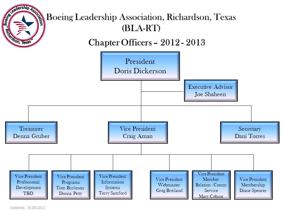 Boeing Leadership Association, Richardson, Texas (BLA-RT)