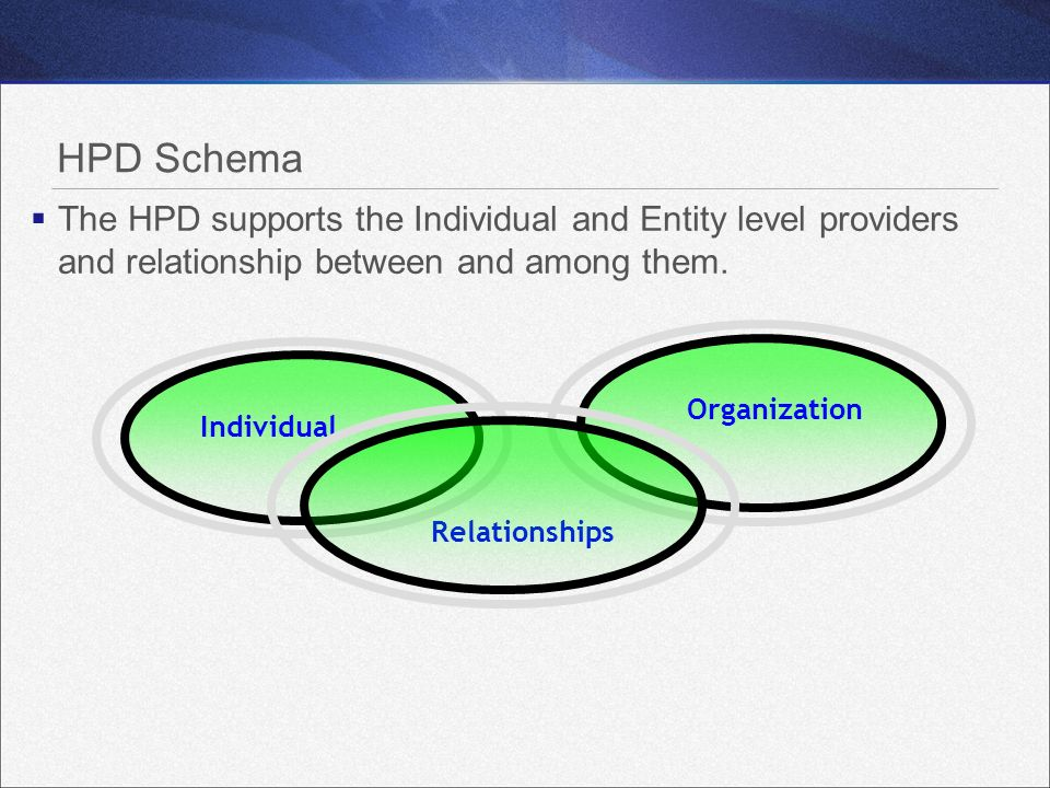 HPD Schema The HPD supports the Individual and Entity level providers and relationship between and among them.