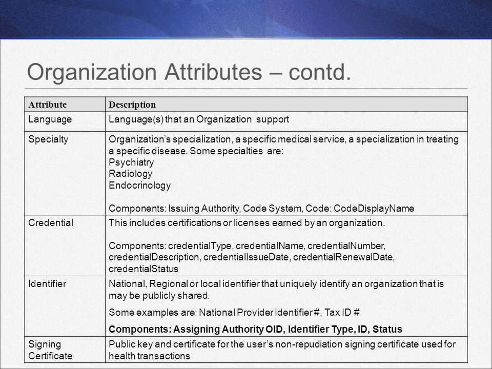 Organization Attributes – contd.
