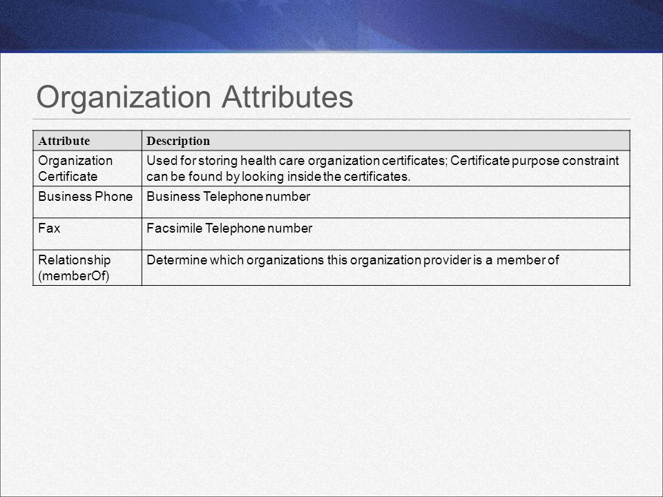 Organization Attributes