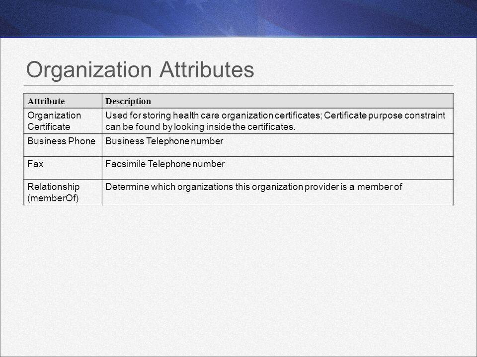 Organization Attributes