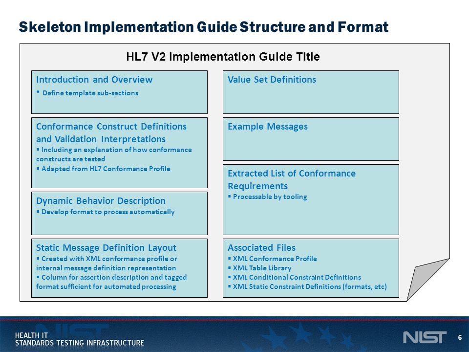 Skeleton Implementation Guide Structure and Format