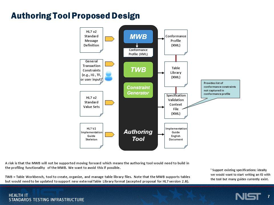 Authoring Tool Proposed Design