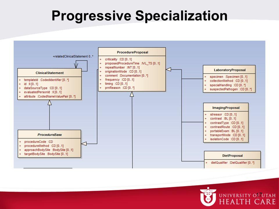 Progressive Specialization