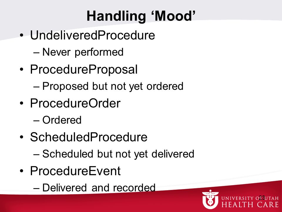 Handling 'Mood' UndeliveredProcedure ProcedureProposal ProcedureOrder