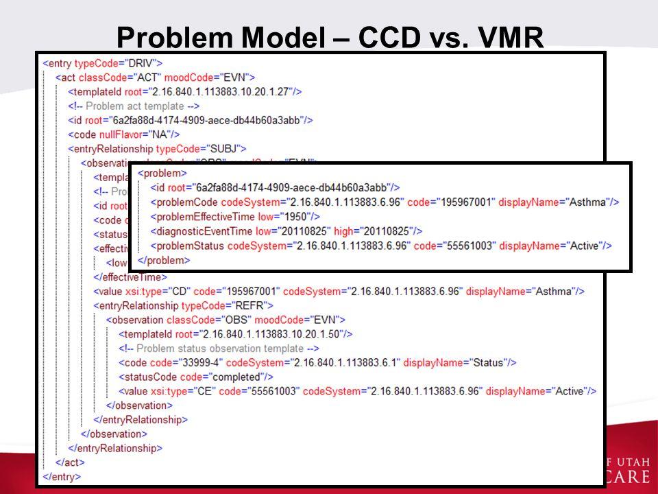 Problem Model – CCD vs. VMR
