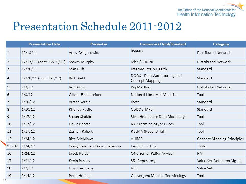 Presentation Schedule 2011-2012