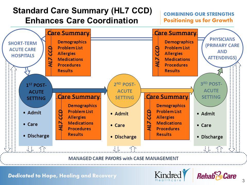 Standard Care Summary (HL7 CCD) Enhances Care Coordination