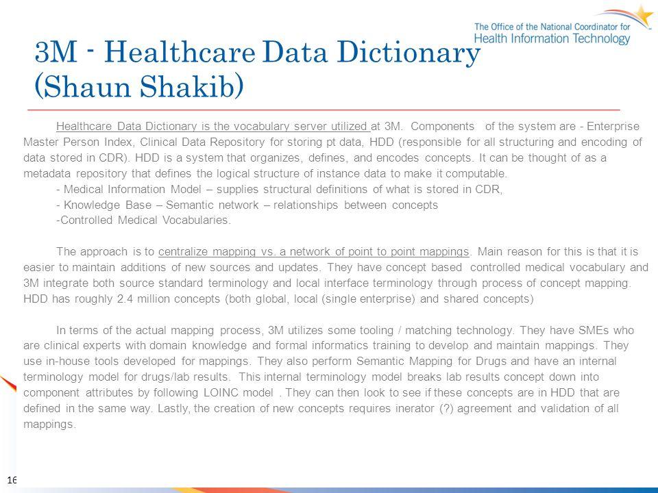 3M - Healthcare Data Dictionary (Shaun Shakib)