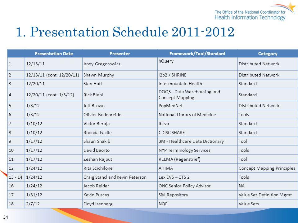 1. Presentation Schedule 2011-2012