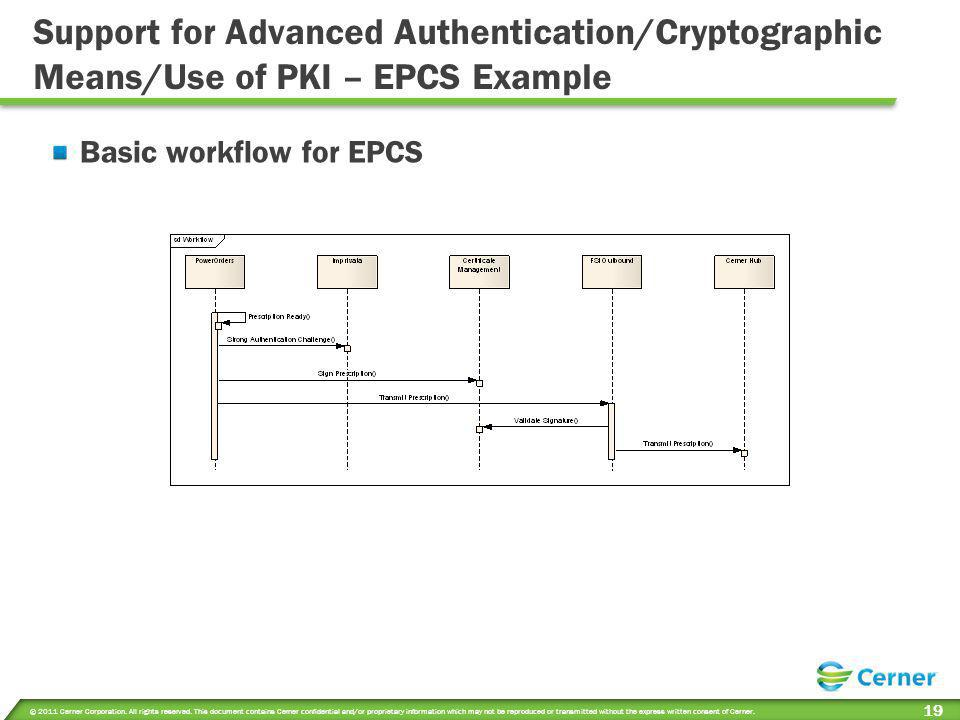 Support for Advanced Authentication/Cryptographic Means/Use of PKI – EPCS Example