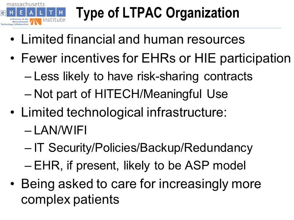 Type of LTPAC Organization