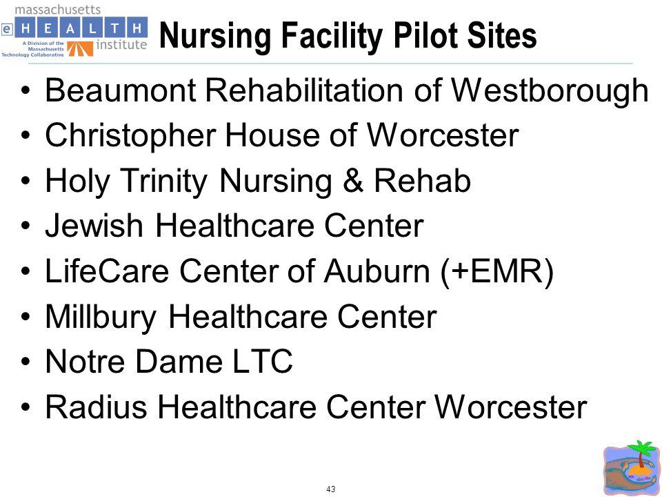 Nursing Facility Pilot Sites