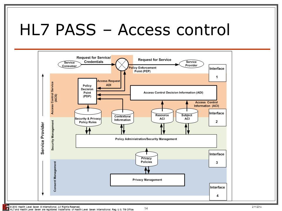 HL7 PASS – Access control