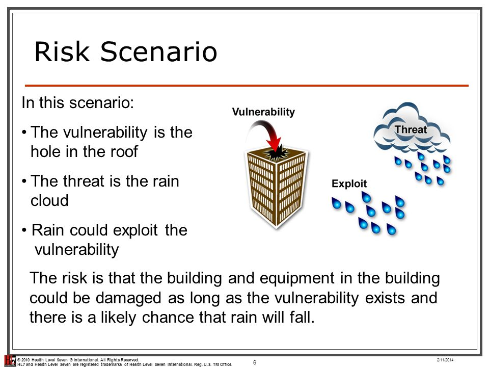 Risk Scenario In this scenario: