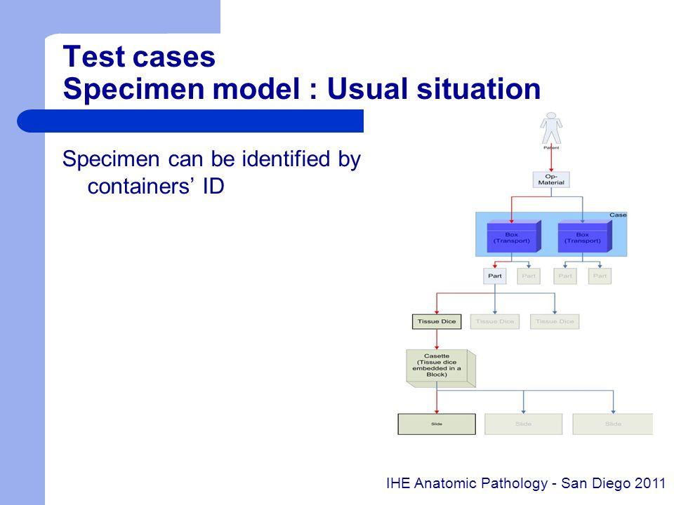 Test cases Specimen model : Usual situation