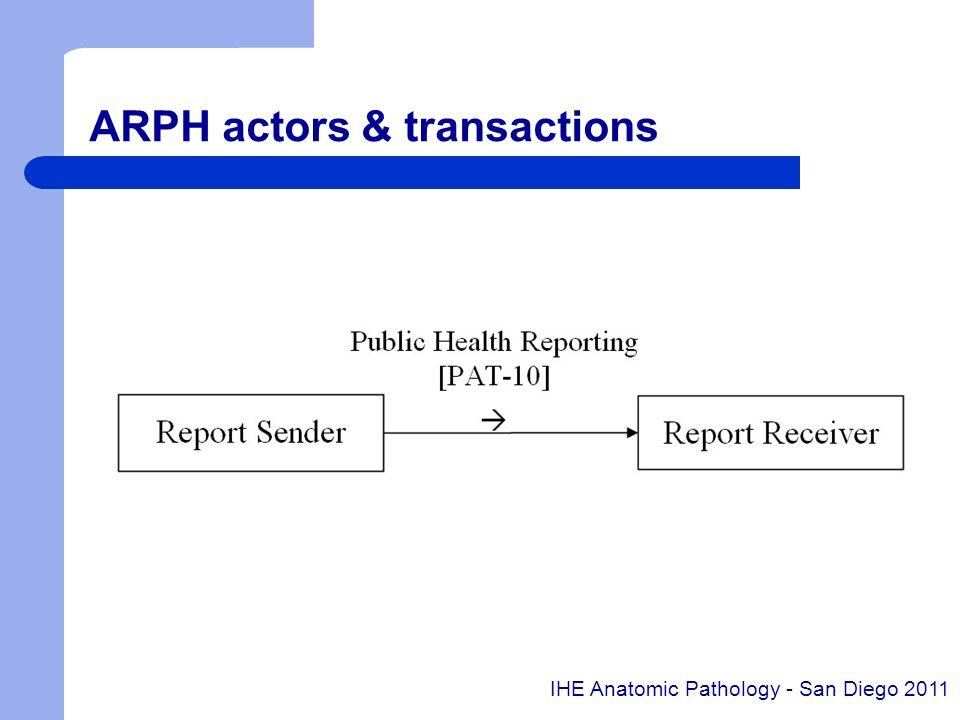ARPH actors & transactions