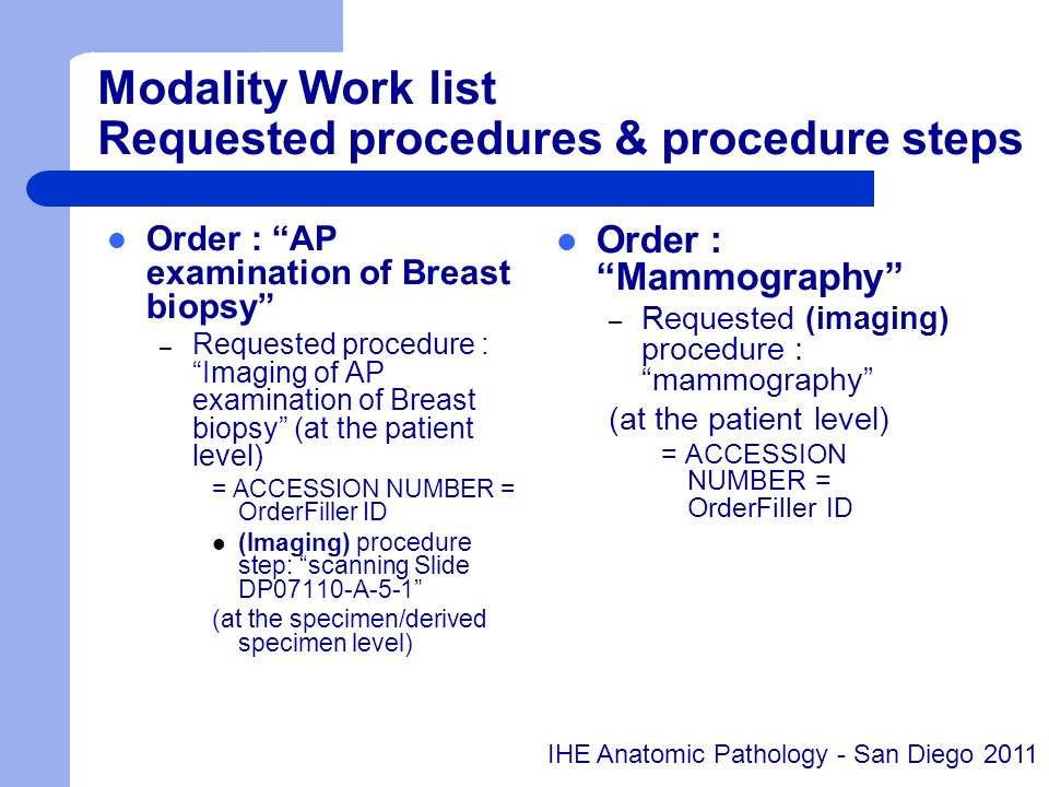 Modality Work list Requested procedures & procedure steps