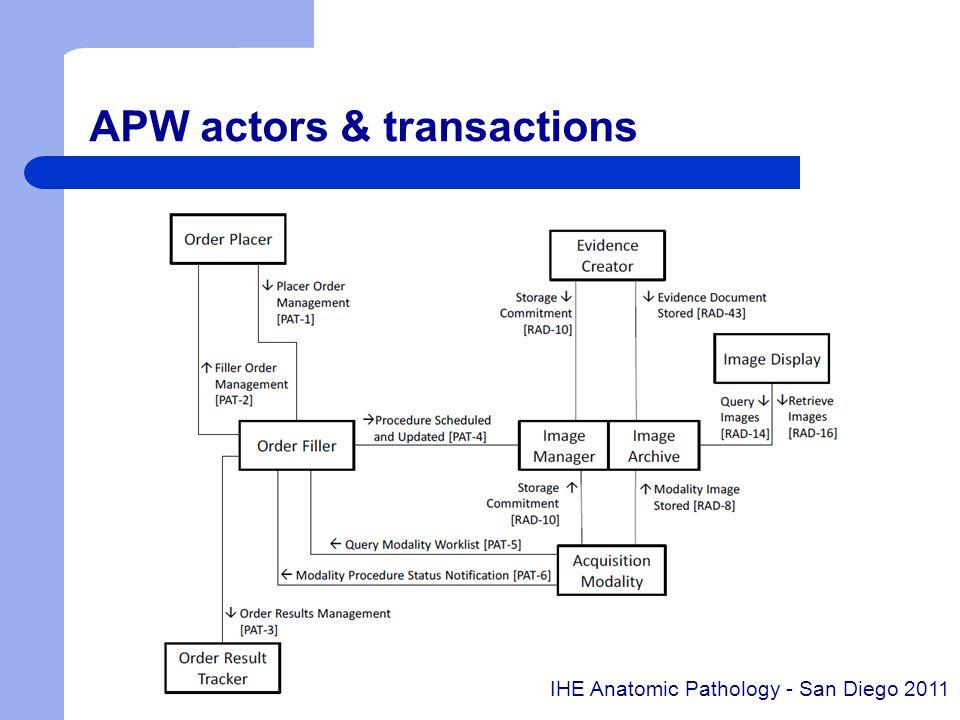 APW actors & transactions