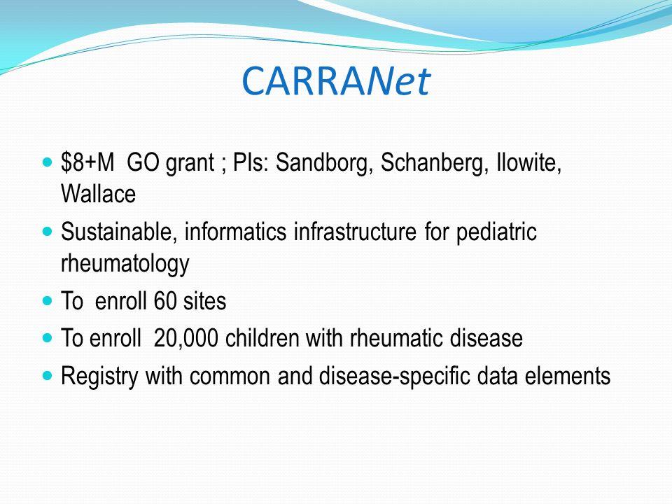 CARRANet $8+M GO grant ; PIs: Sandborg, Schanberg, Ilowite, Wallace