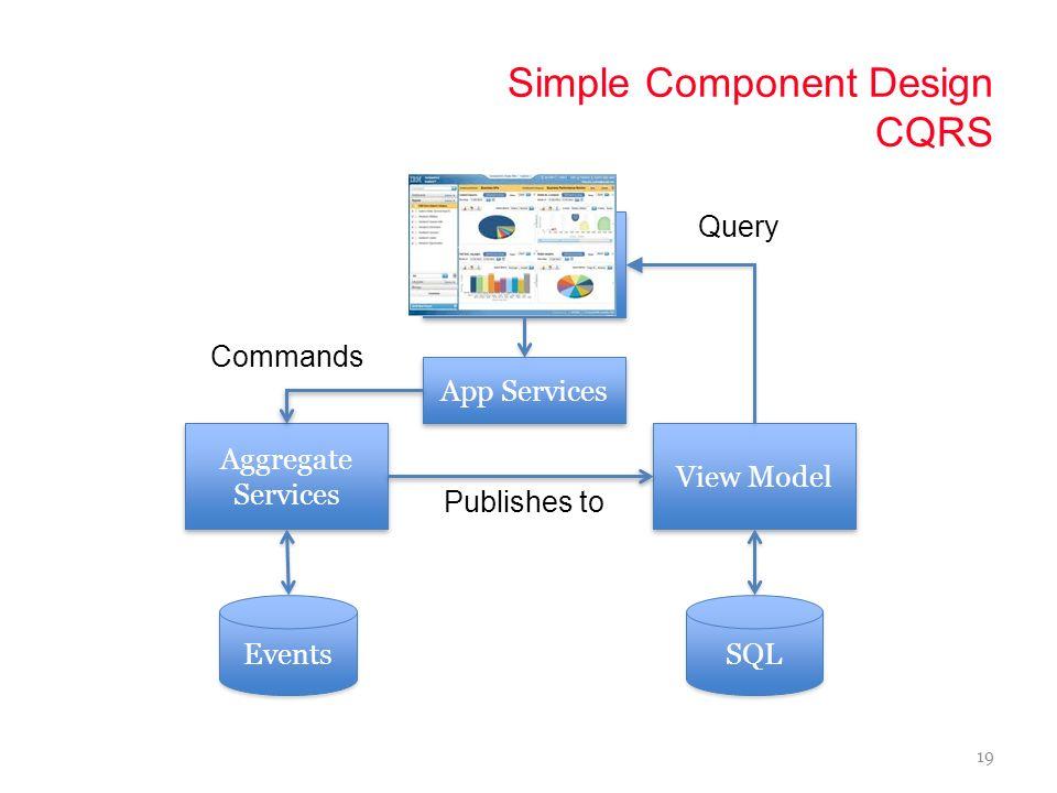 Simple Component Design CQRS