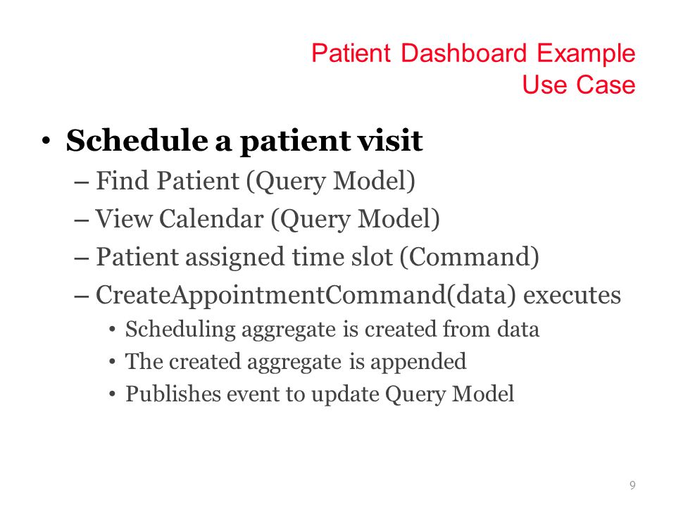 Patient Dashboard Example Use Case